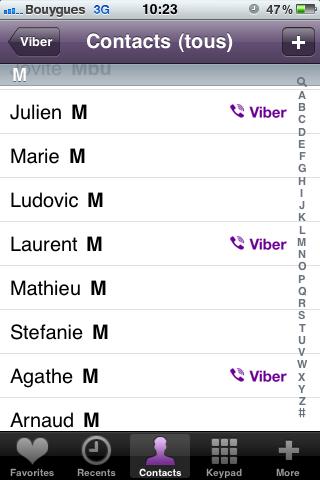 Contacts Viber pour téléphoner