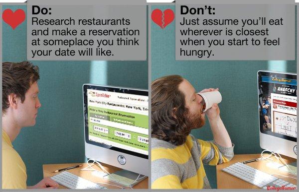 Rechercher un restaurant
